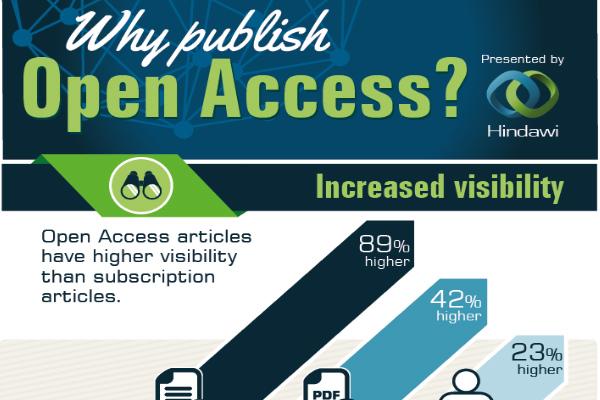 オープンアクセス出版のメリットとは?