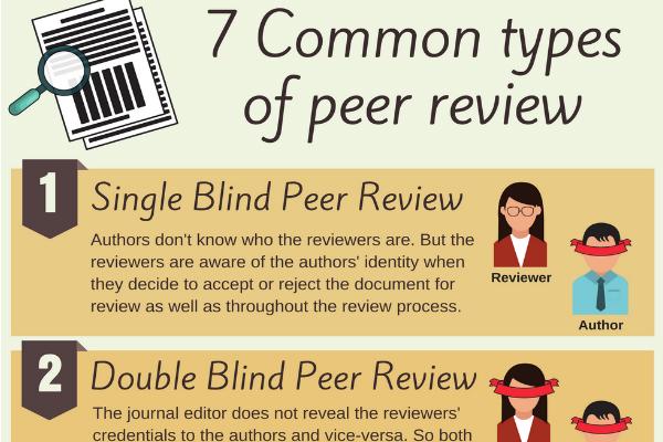 7つの一般的な査読方式